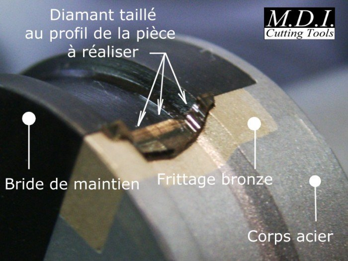 Fraise diamant concave